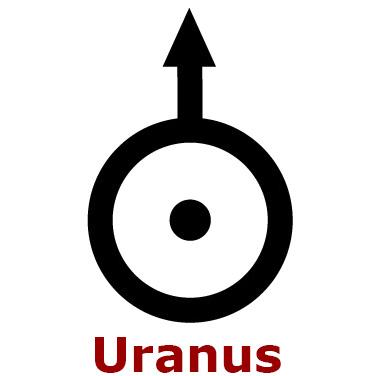 Images Of Uranus Planet Symbol S Spacehero